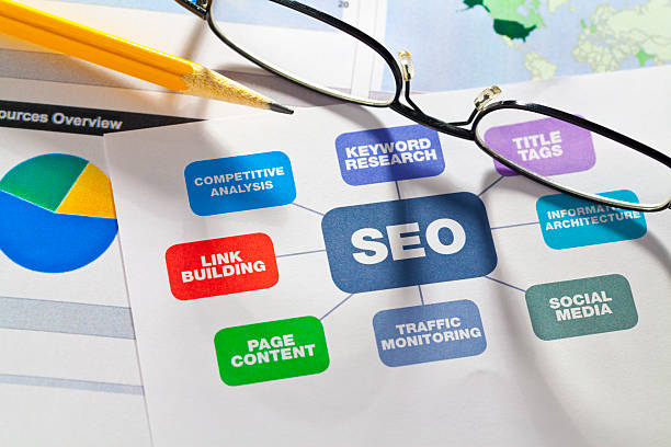 cleveland seo services